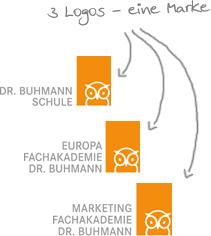 logos_buhmann_schule_akademie